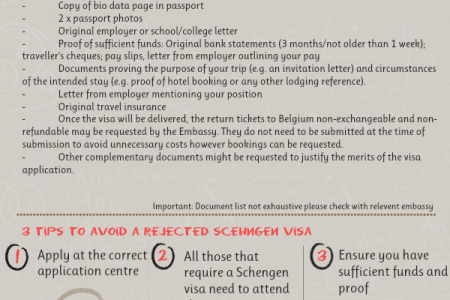 How to get a Belgium Schengen visa Infographic