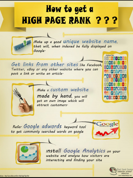 How to get a High Page Rank  Infographic