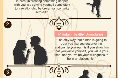 How to Get a Man to Commit to You Infographic