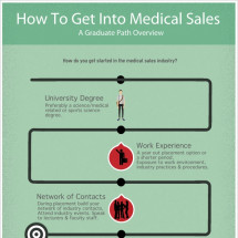 How to get into medical sales Infographic