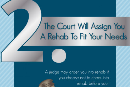 How To Get Legal Help While In Drug Rehab Infographic Infographic