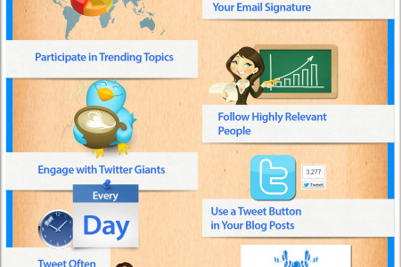 How To Get More Twitter Followers Infographic