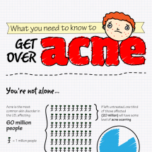 How To Get Over Acne Infographic