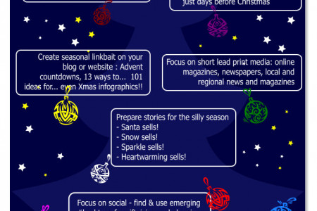 How to get PR for Christmas 2013 Infographic