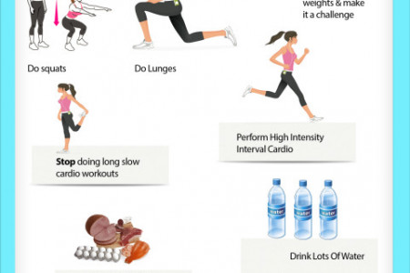 How To Get Rid Of Cellulite Fast Infographic