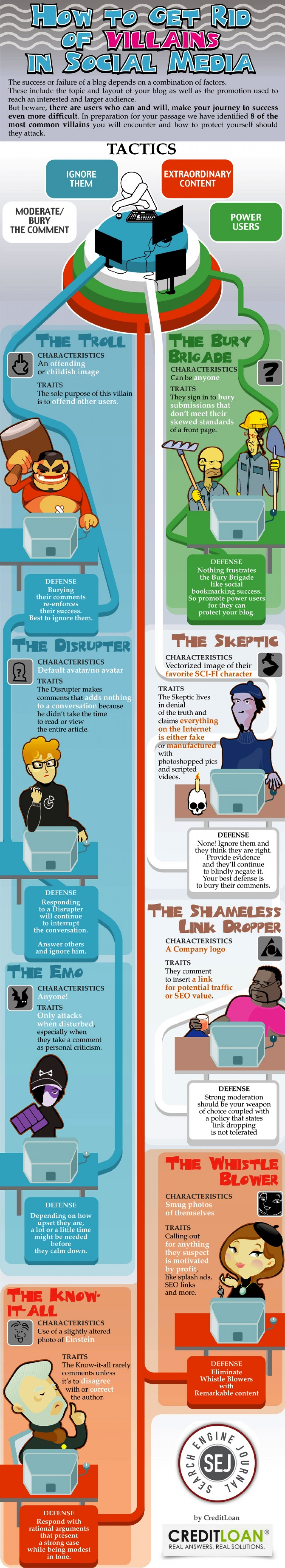 How to Get Rid of Villains in Social Media  Infographic
