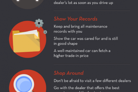 How to Get the Best Value for Your Trade-In  Infographic