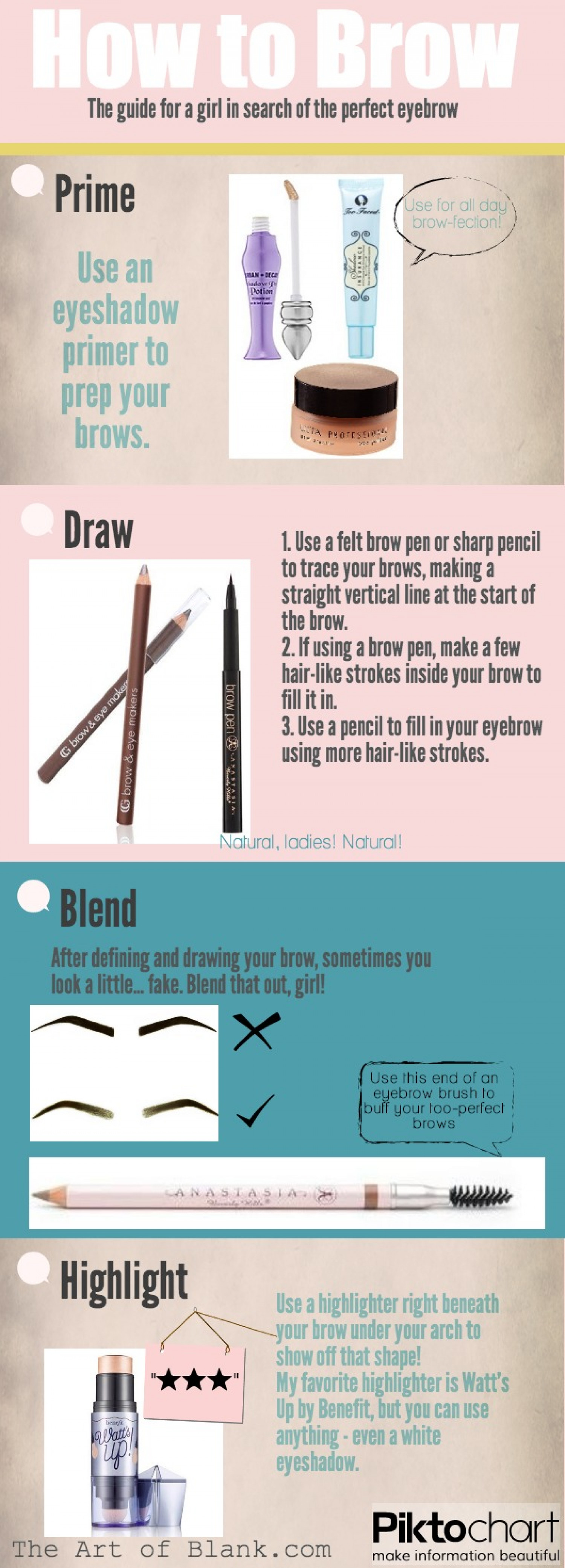 How to Get the Perfect Brows Infographic