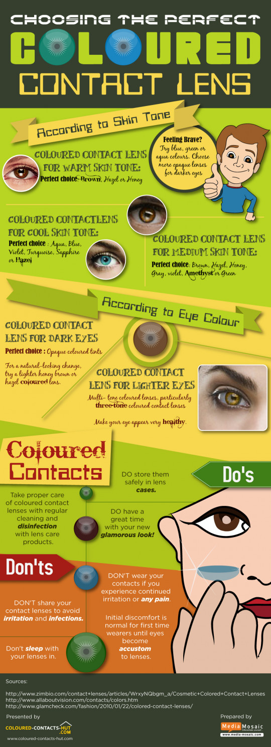 How To Get The Perfect Coloured Contact Lens?