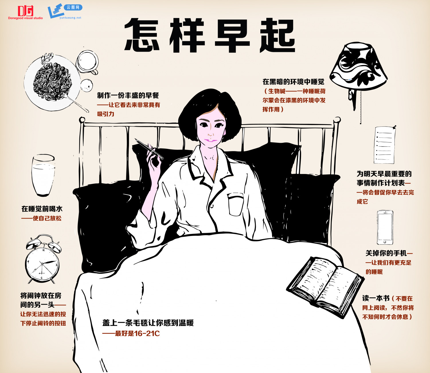 怎样早起(How to get up early in the morning) Infographic