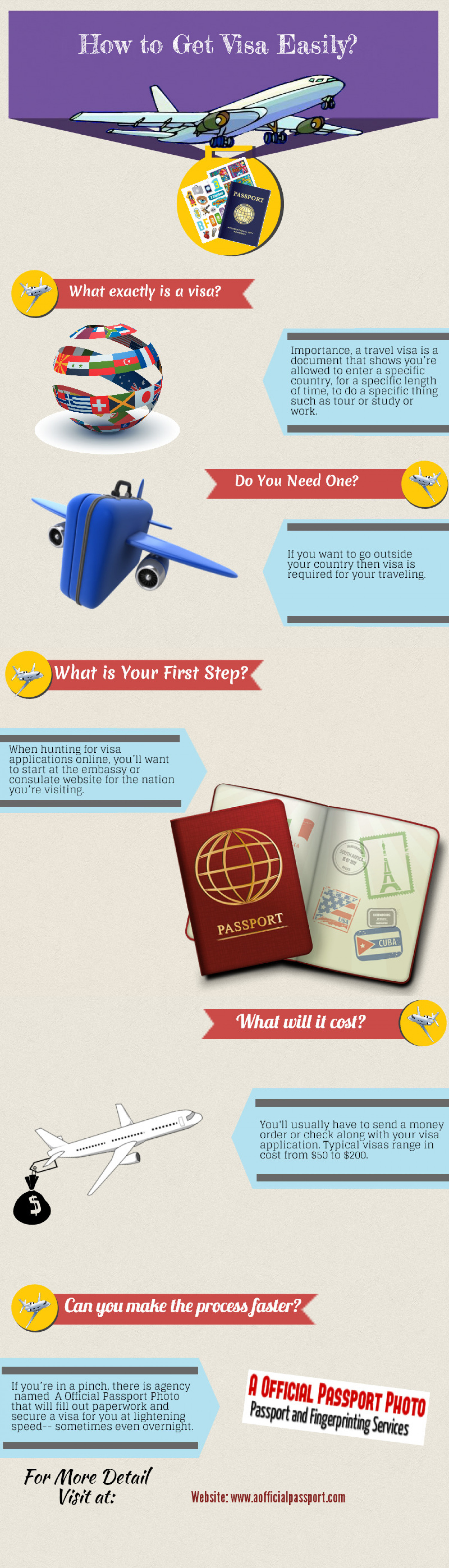 How to Get Visa Easily Infographic