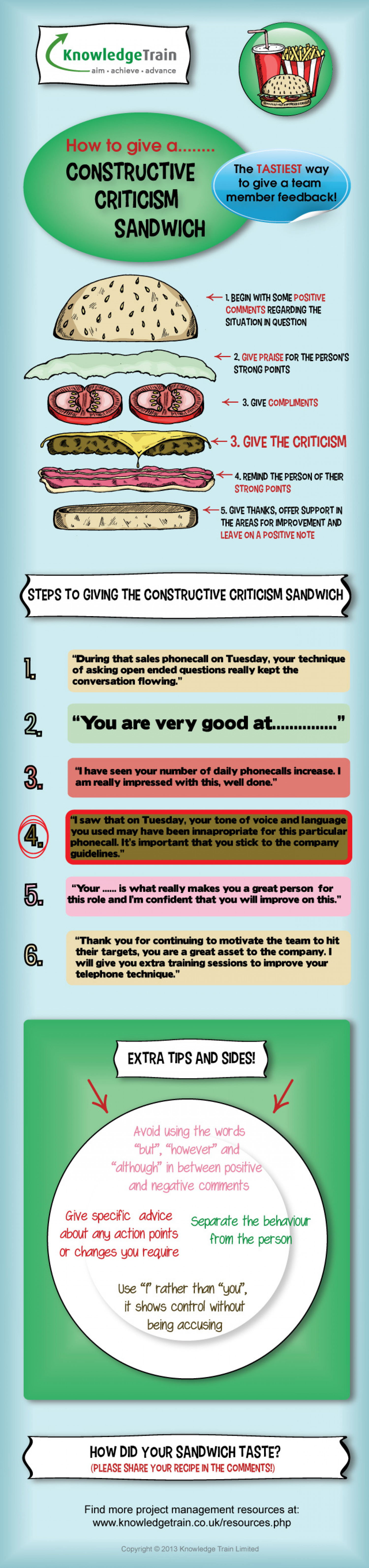 How to give a constructive criticism sandwich Infographic
