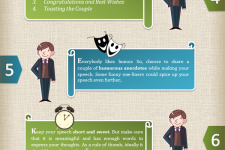 How to Give a Perfect Best Man Speech Infographic