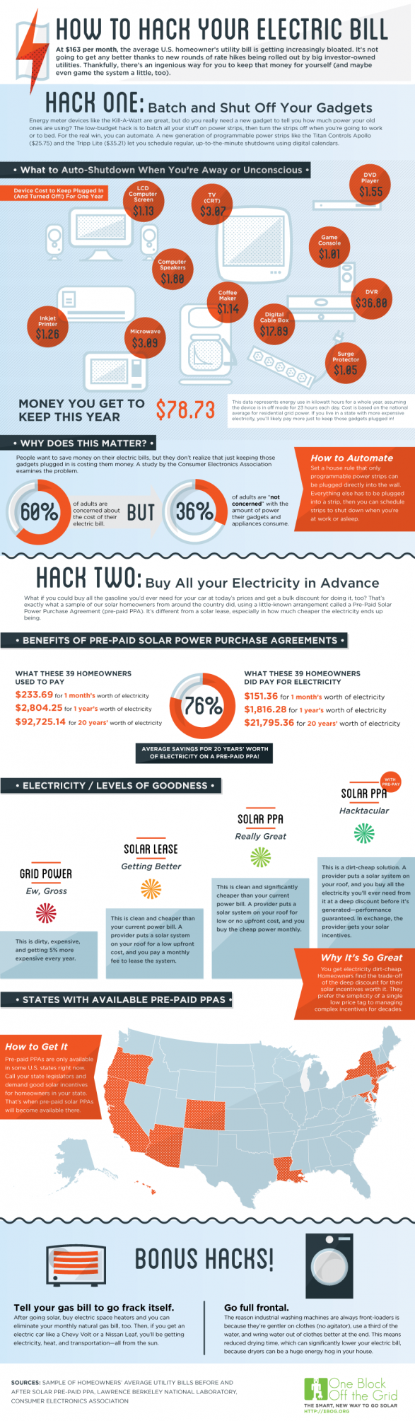Hack Your Apartment Electricity Bill Infographic Geeks