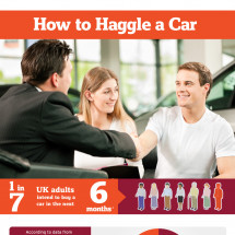 How To Haggle A Car  Infographic