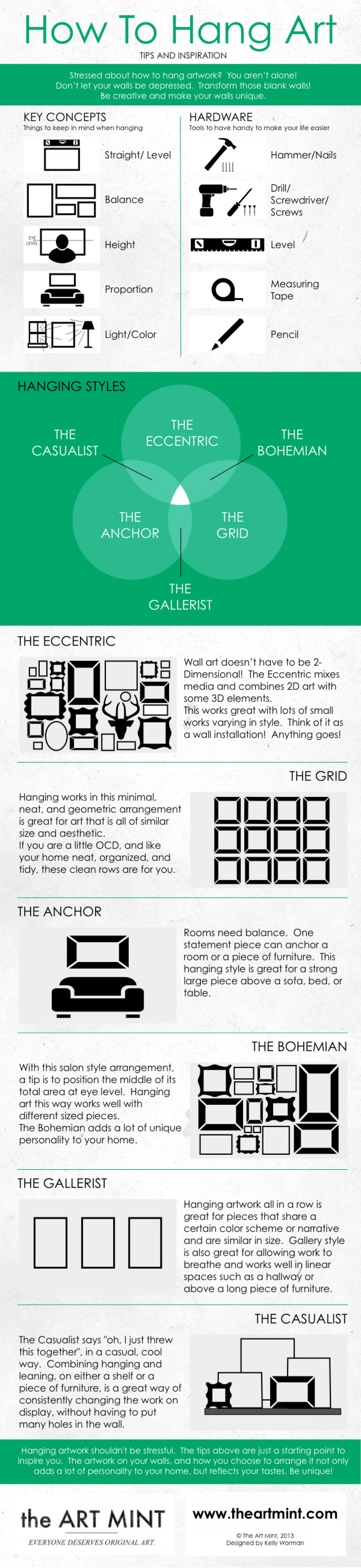 How to Hang Artwork Infographic