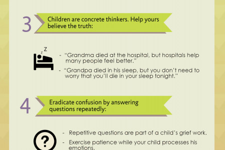 How to Help a Grieving Child Infographic