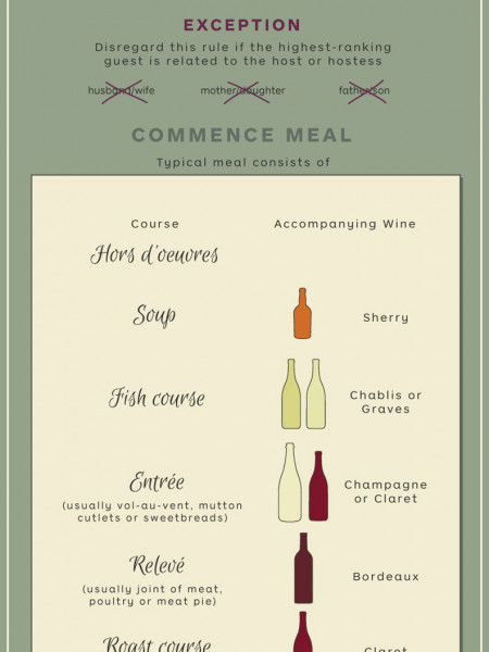 How to host a Downton Abbey Dinner Party  Infographic
