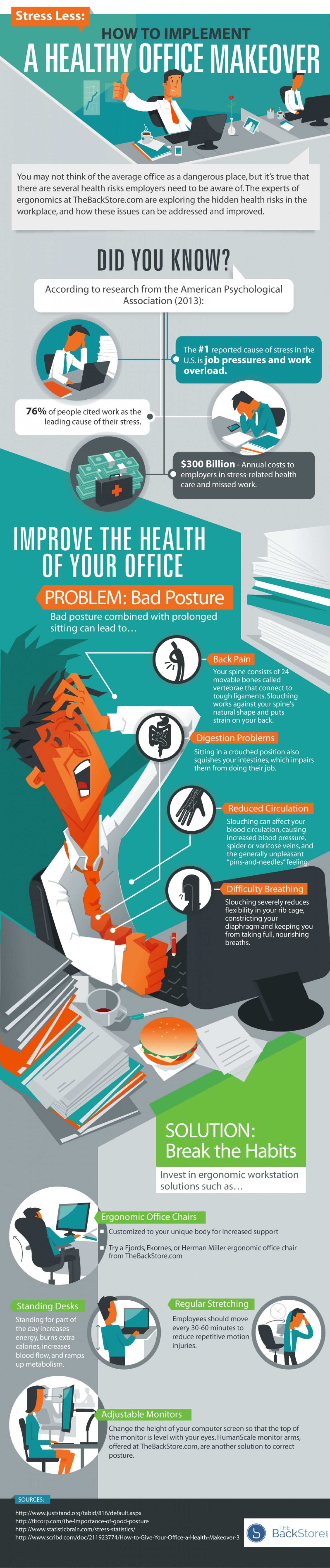 How To Implement A Healthy Office Makeover Infographic
