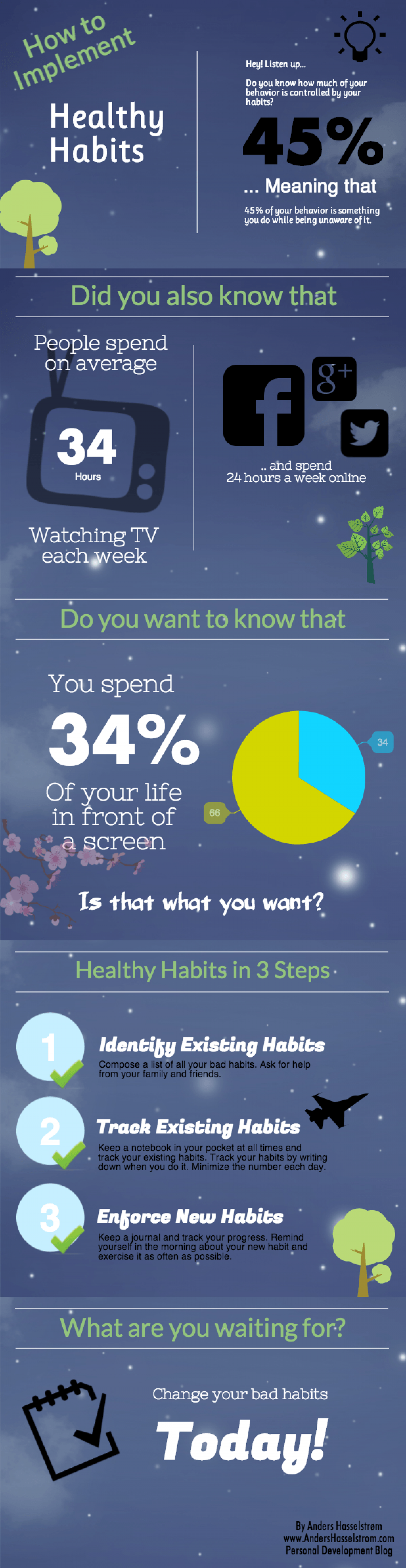 How to Implement Healthy Habits Infographic