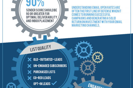 How to Improve Your Email Open Rates Infographic