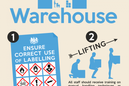 How to Increase Safety at Work Infographic