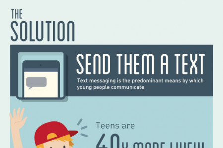 How to Increase Student Enrollment with Mobile Infographic
