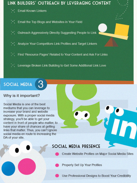How to Increase the Domain Authority of Your Site Infographic