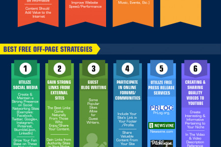 How to Increase Traffic to Your Website Infographic