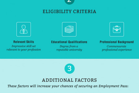 How to Increase Your Chances of a Successful Singapore Employment Pass Application Infographic