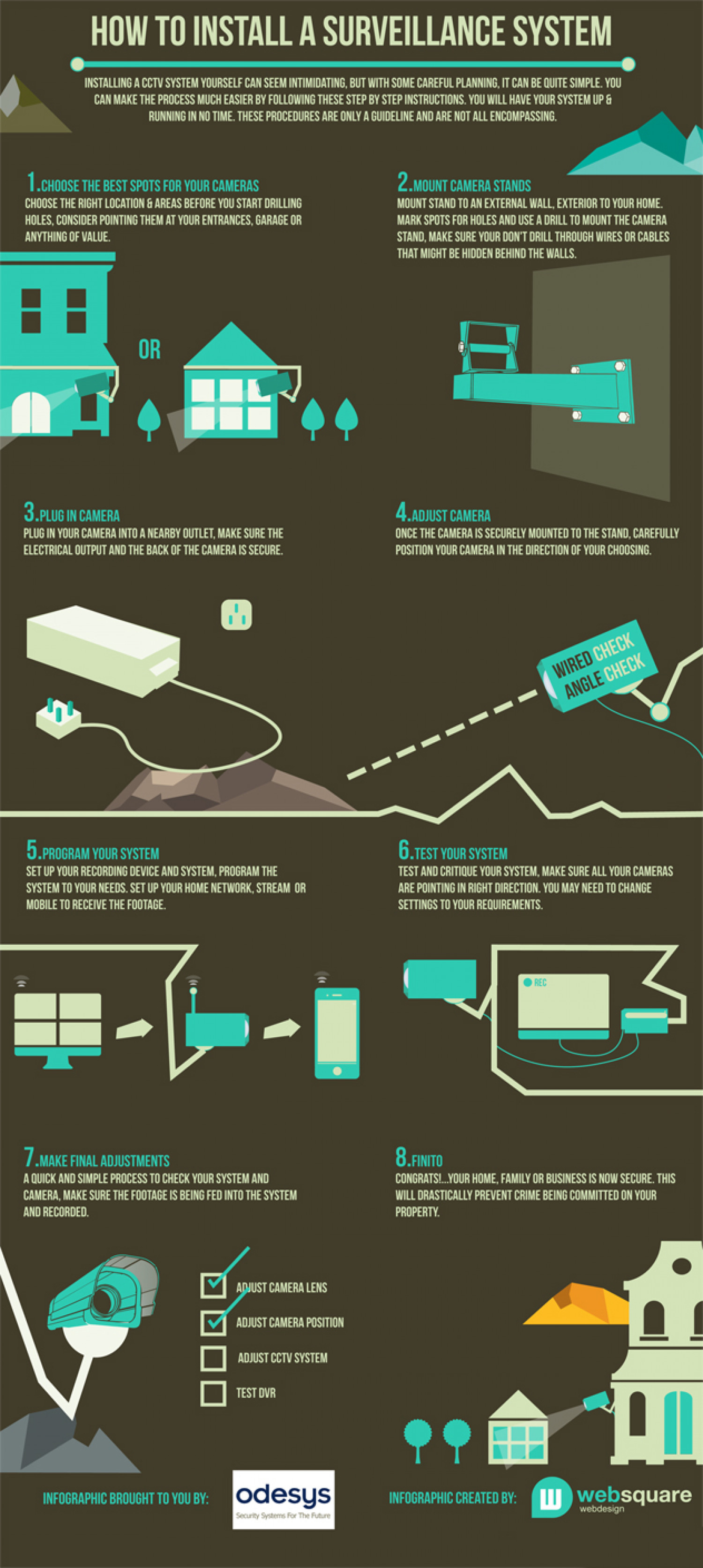 How to Install a Home Surveillance System Infographic