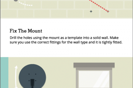 How to Install a Satellite Dish  Infographic