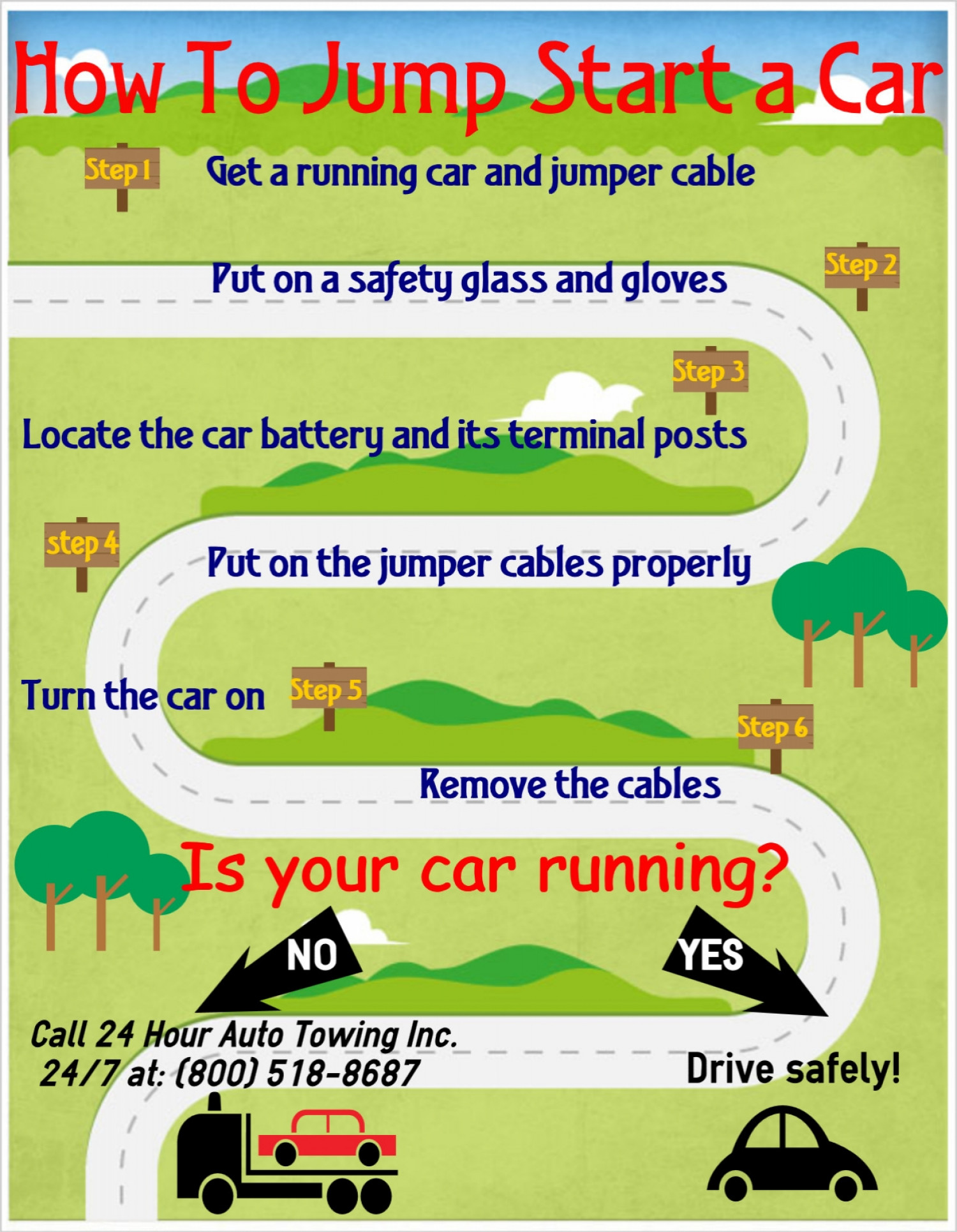 How to Jump Start? Infographic
