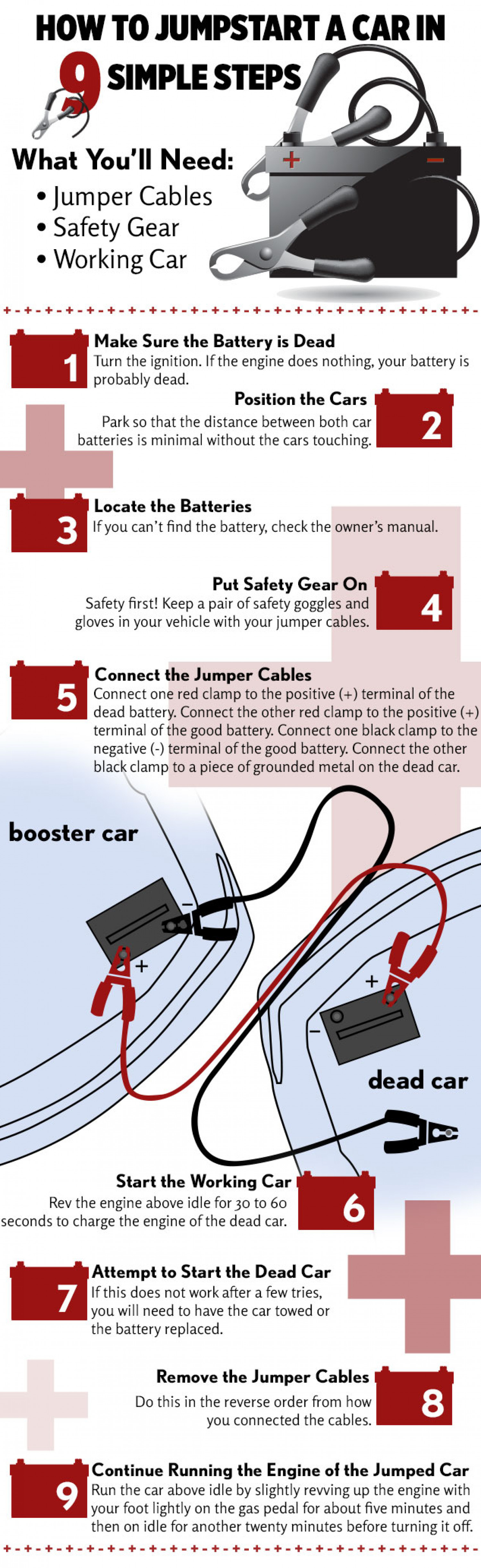 How to Jumpstart a Car in 9 Simple Steps Infographic