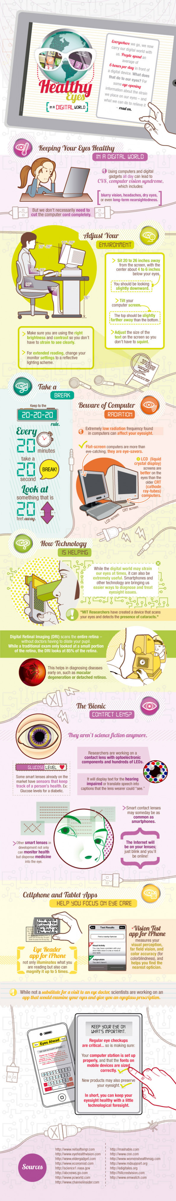 How to Keep Eyes Healthy in Digital World?  Infographic