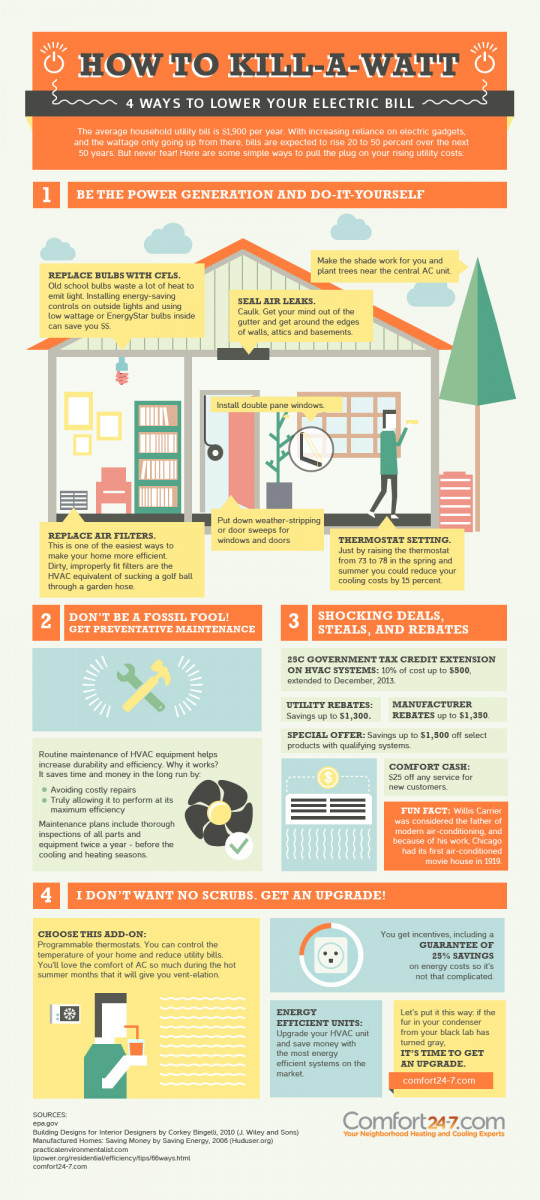 How To Kill-A-Watt: 4 Ways to Lower Your Electric Bill