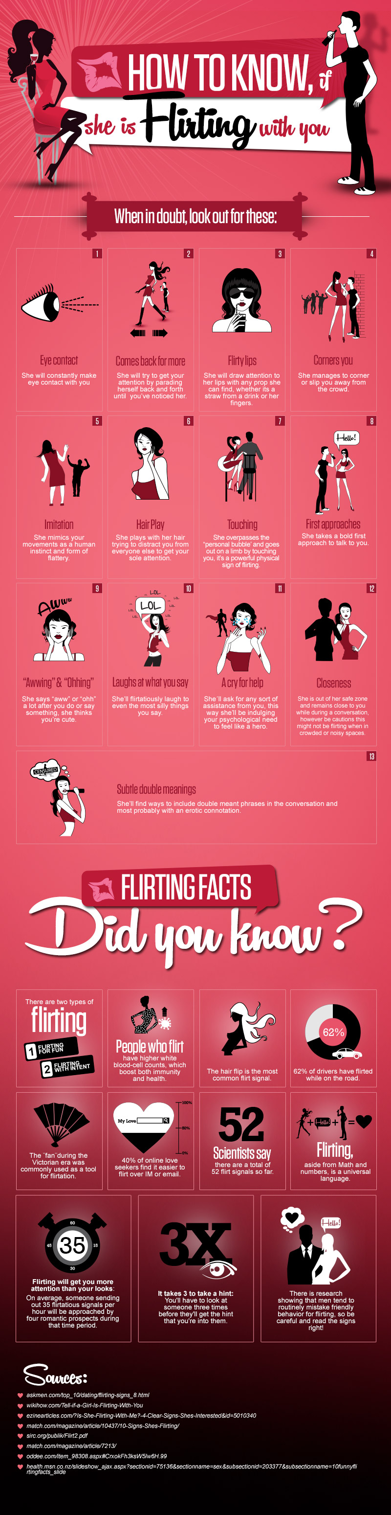 13 Clues and hints for guys to know if a girl really flirting with you, 13 Sign If She Is Flirting With You [infographic], flirting facts image