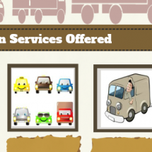 How To Know The Best Auto Transport Quote Infographic