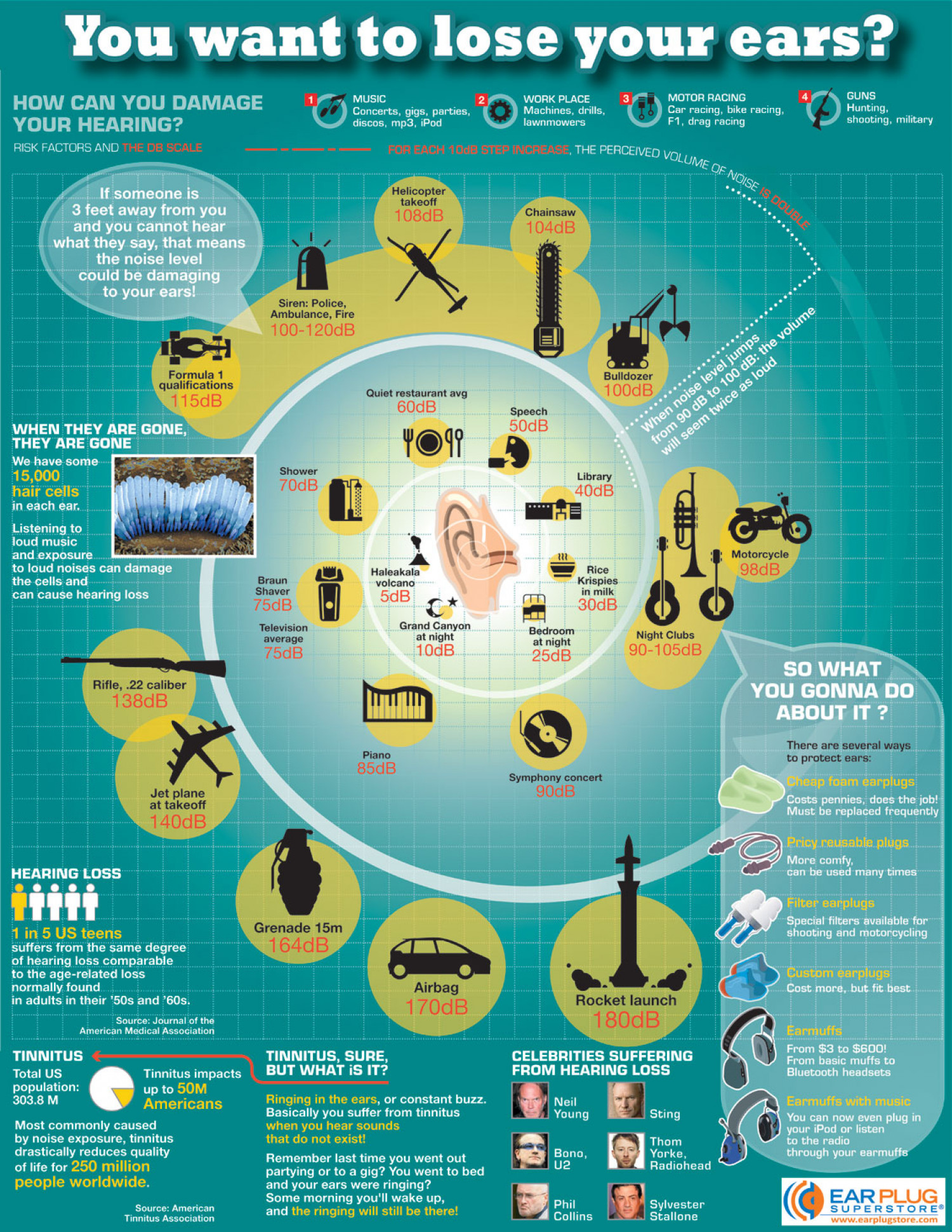 How To Lose Your Hearing Infographic