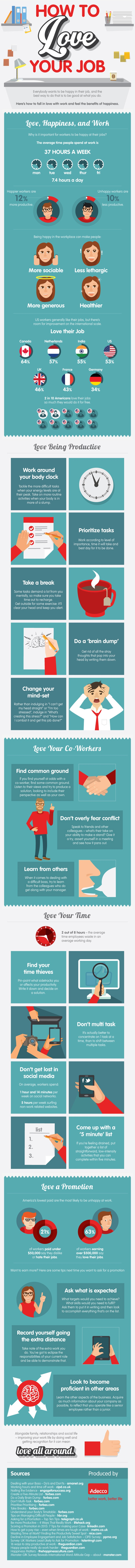 How To Love Your Job [Infographic]