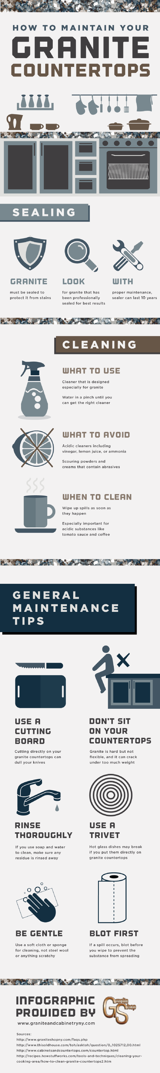 tudor menu template - how to maintain your granite countertops infographic