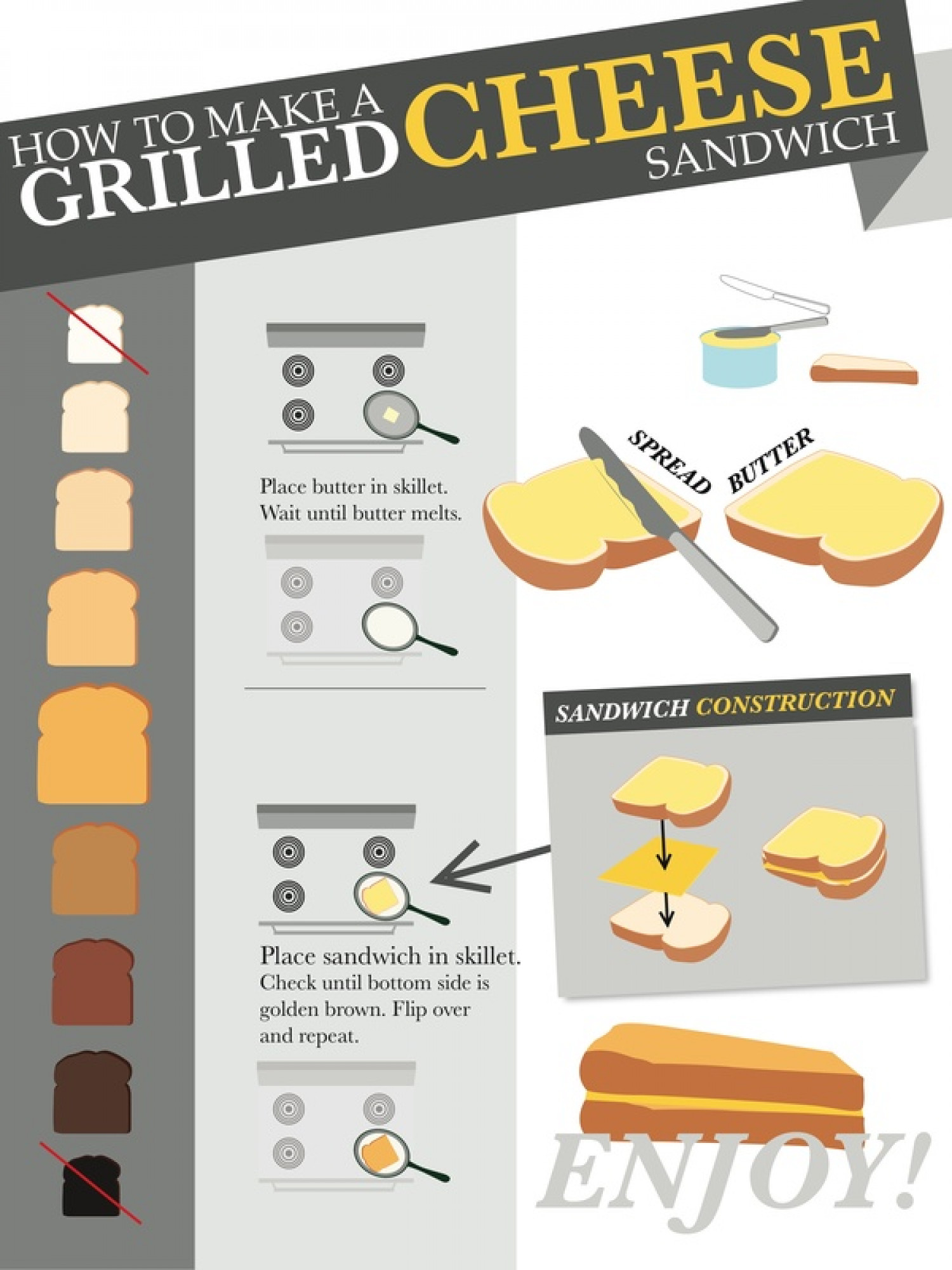 To Make A Grilled Cheese Sandwich Infographic. How To Make The Perfect ...
