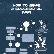 How to Make A Successful App! Infographic
