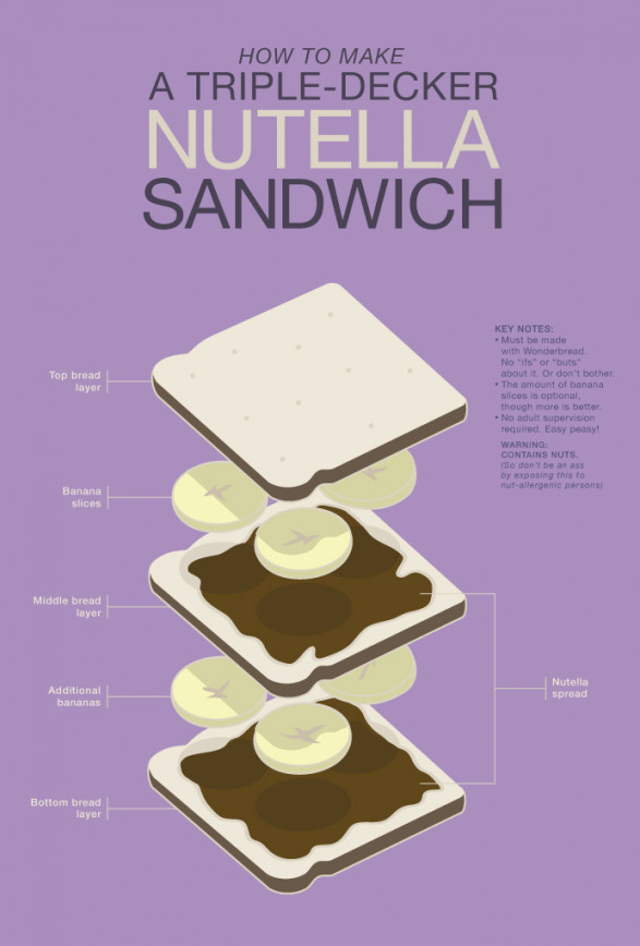 How to make a triple-decker Nutella sandwich