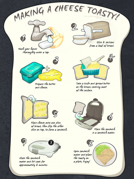 How To Make Grilled Cheese Infographic