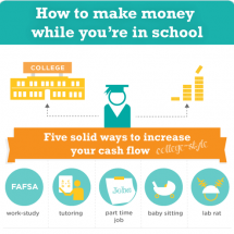 How to make money while youre in school Infographic