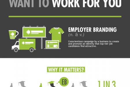 How To Make People Want To Work For You Infographic