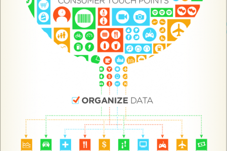 How to Make the Most of Big Data Infographic