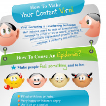 How To Make Your Content Viral Infographic