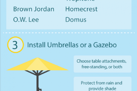 How to Make Your Patio the Perfect Summer BBQ Hotspot  Infographic